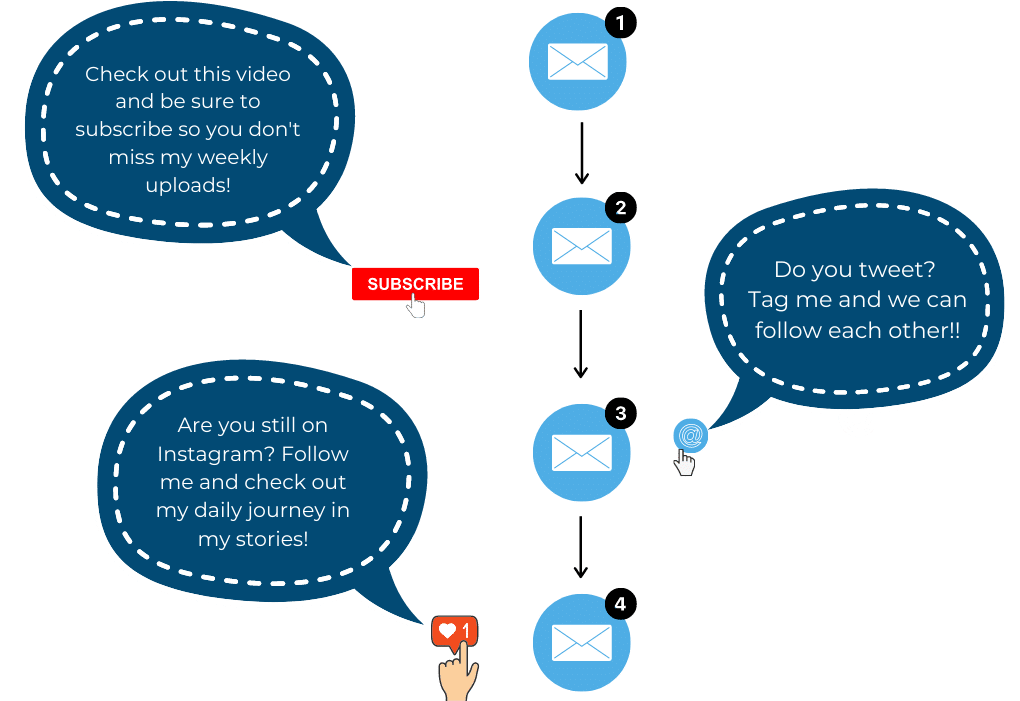 Turn email subs into social followers