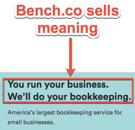 Sell meaning