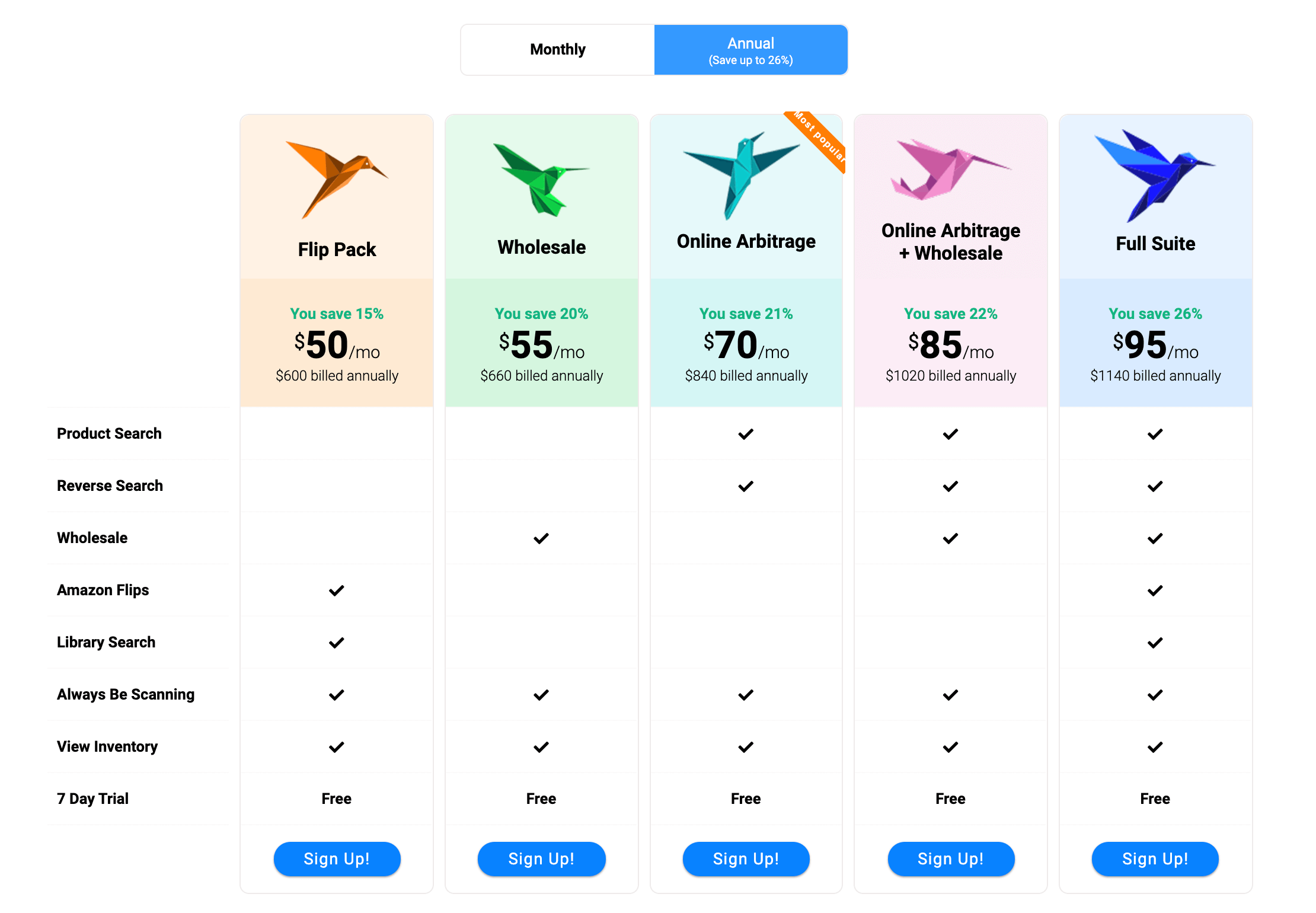 Tactical Arbitrage Updated Pricing