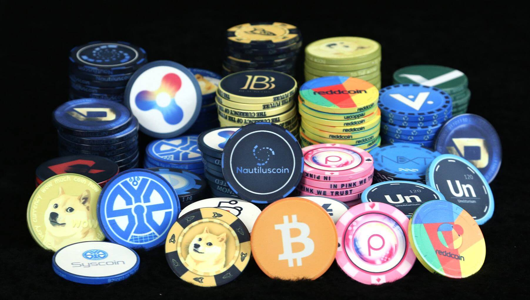 Cryptocurrency Groups